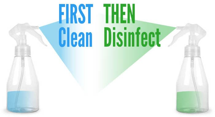Clean And Disinfect Your Premice Before Loading And Unloading
